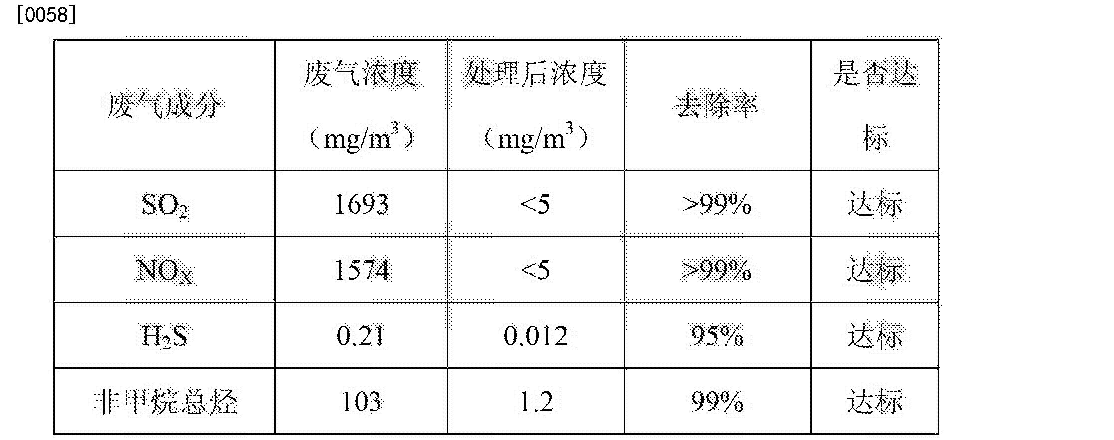 Figure CN103055669BD00091
