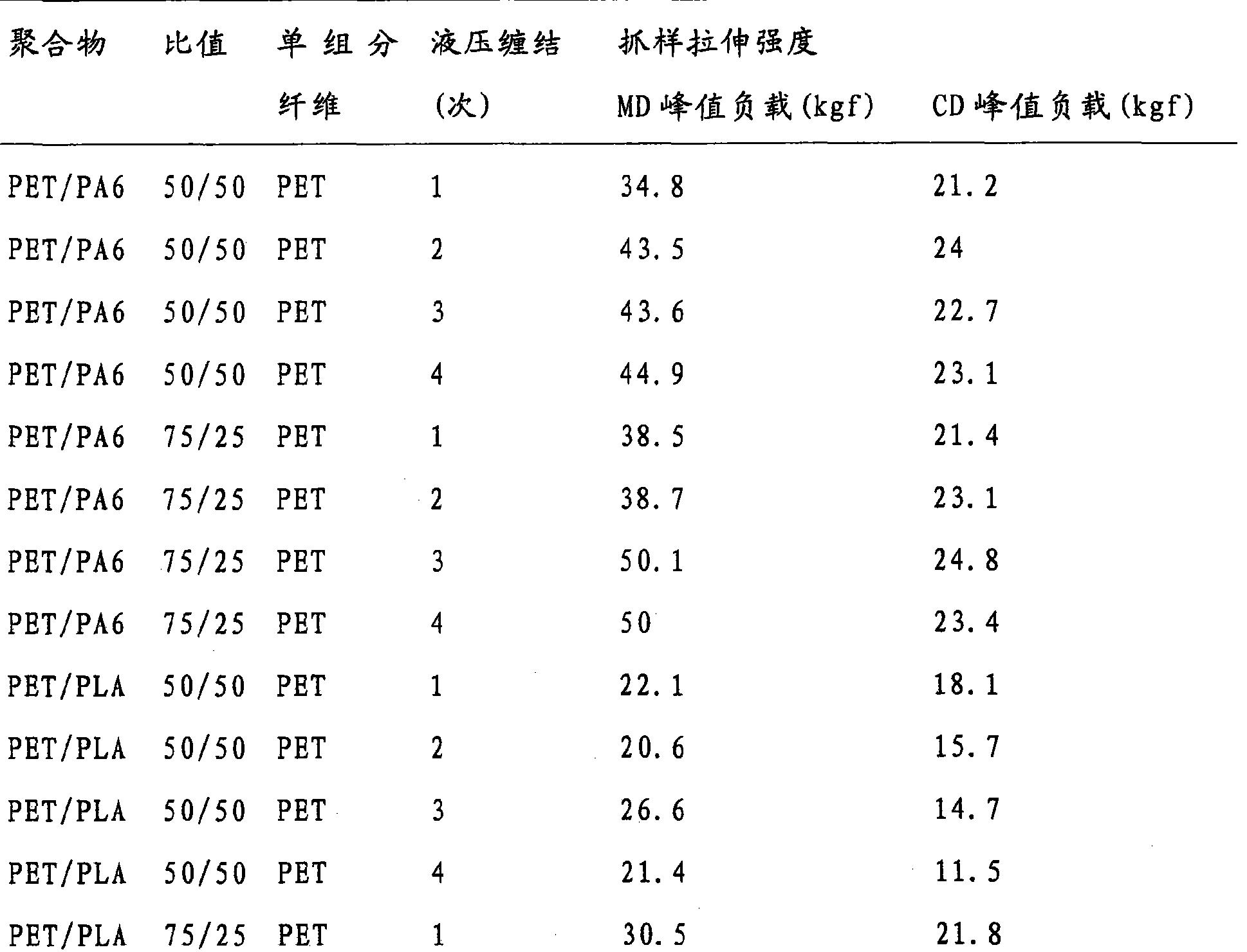 Figure CN101939469BD00231