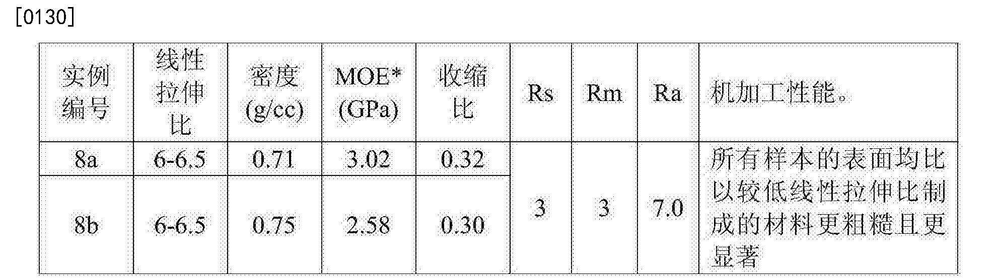 Figure CN105246377AD00191