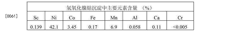 Figure CN103468980BD00091