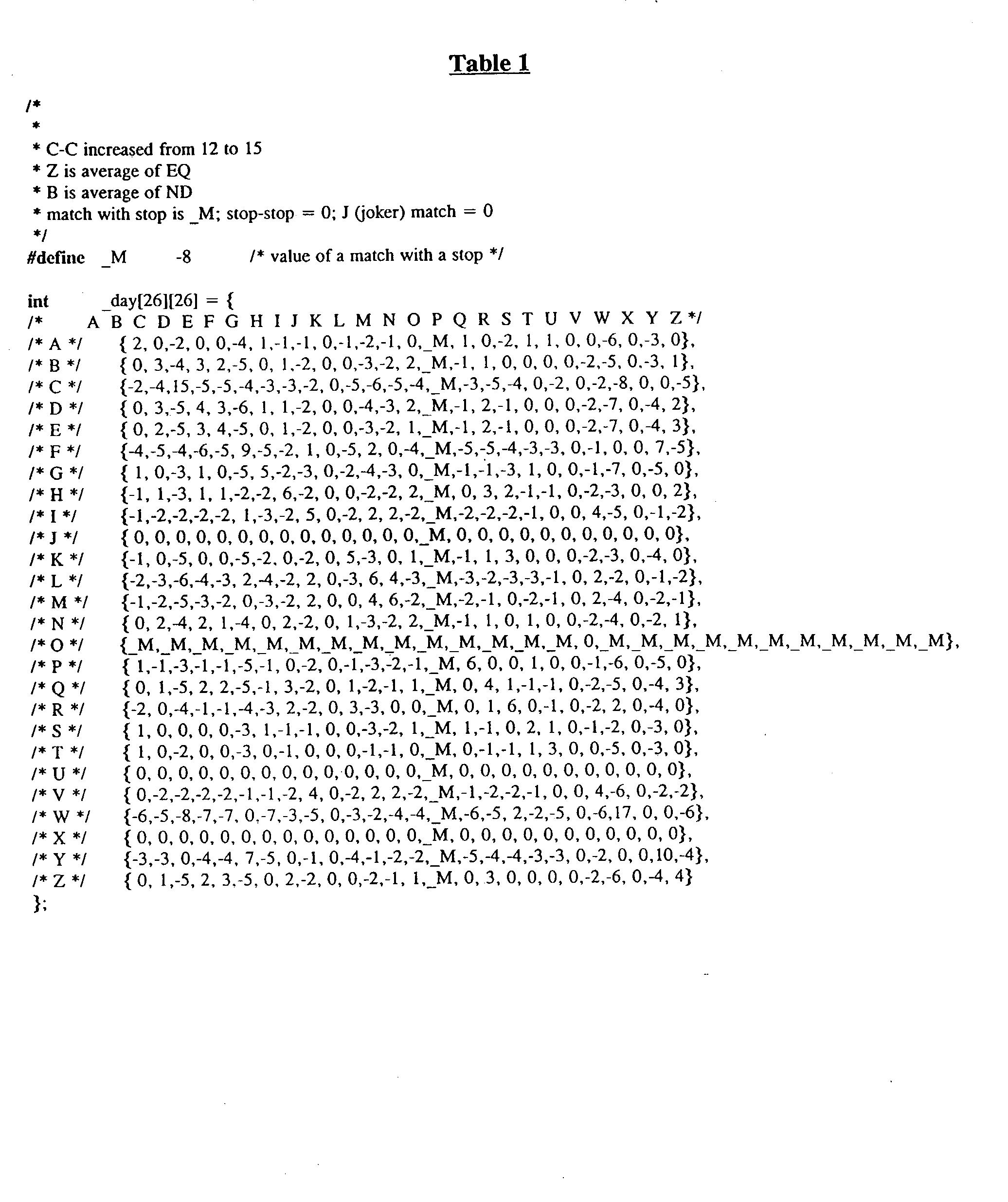 Figure US20040044180A1-20040304-P00001
