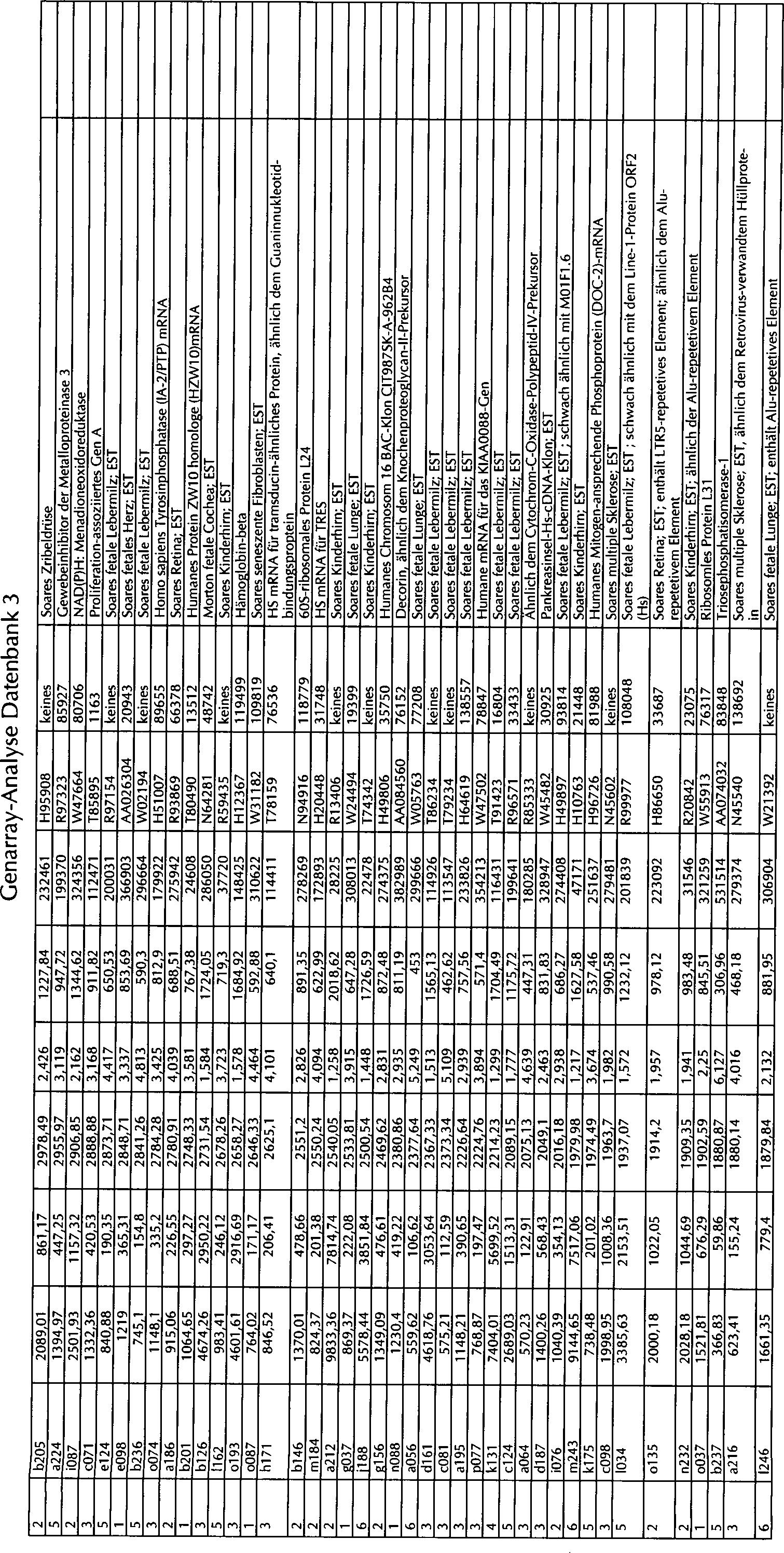 Peptide pentru varice