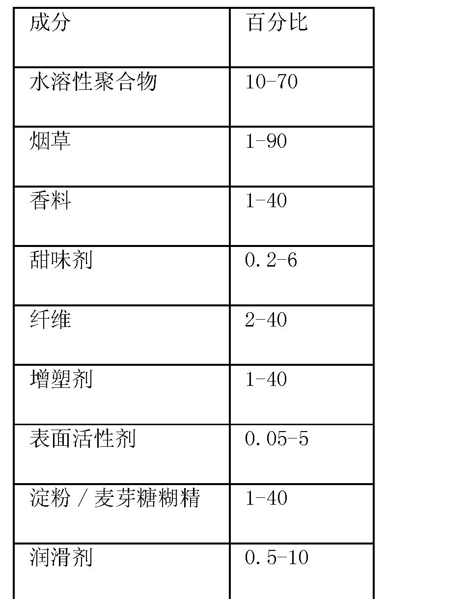 Figure CN102669810BD00141