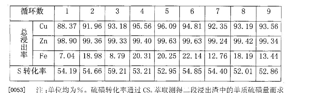 Figure CN101643857BD00072