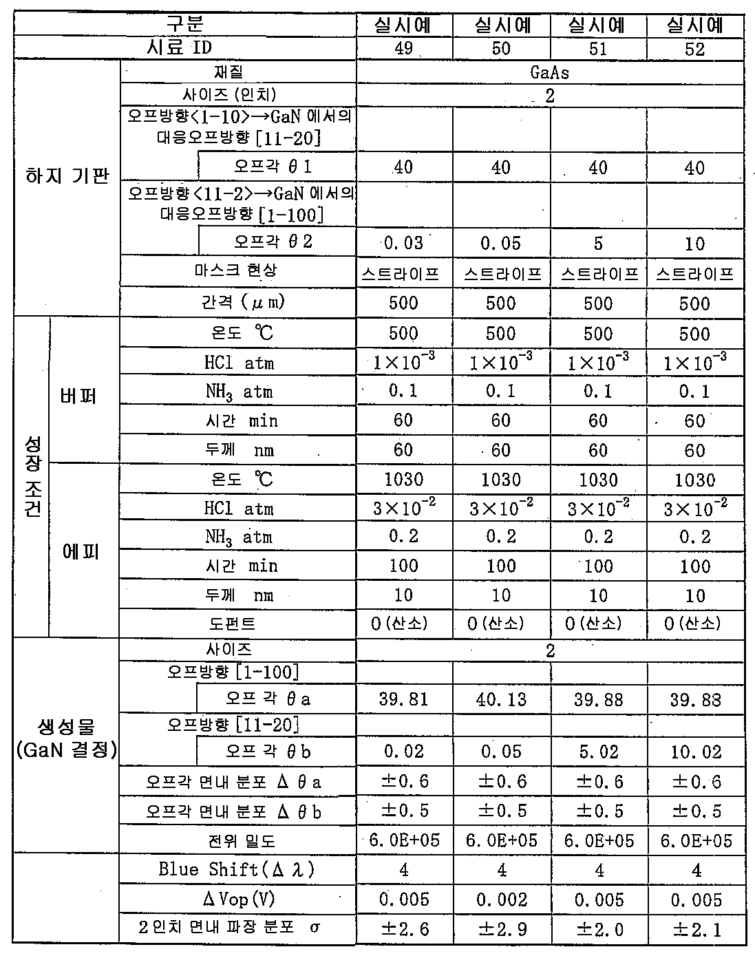 Figure 112008041673519-PAT00011