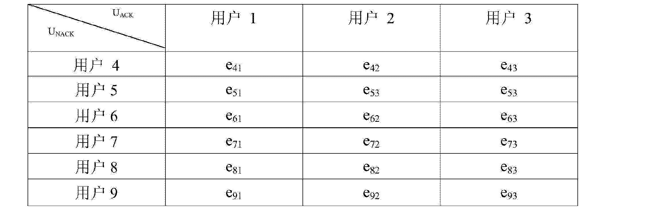 Figure CN103916223AD00101