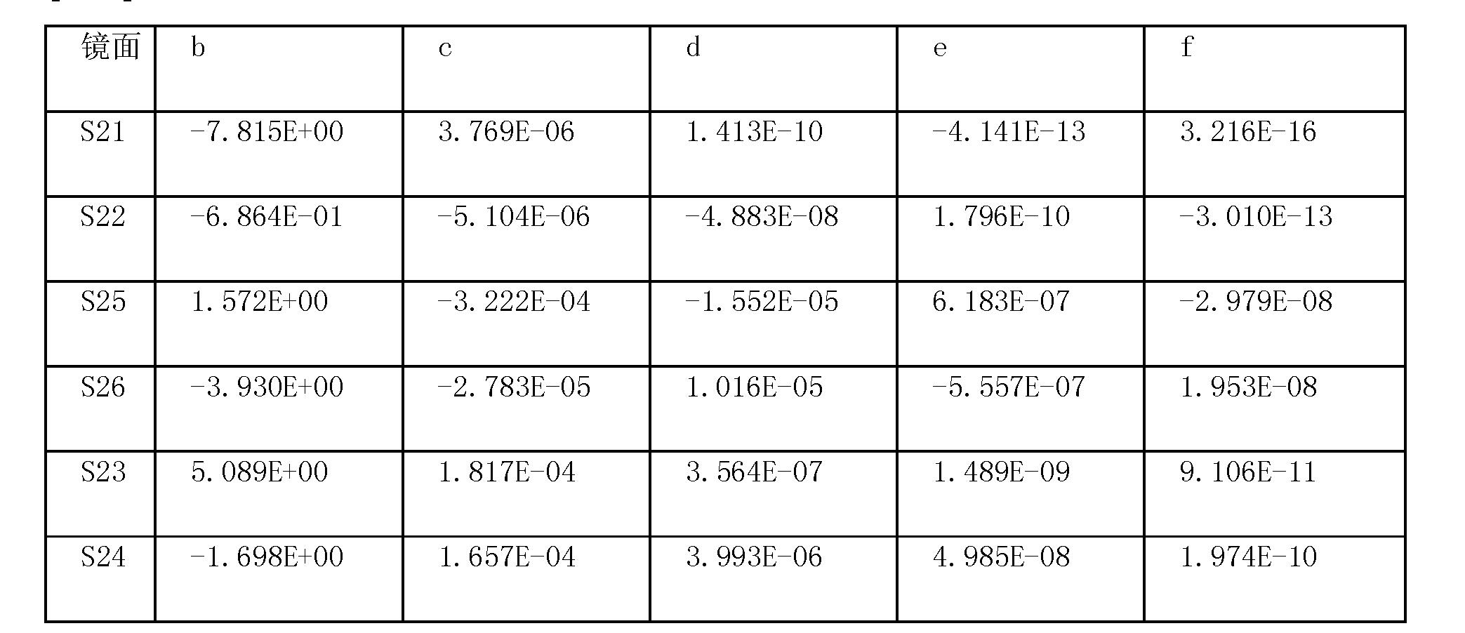 Figure CN102231039BD00101