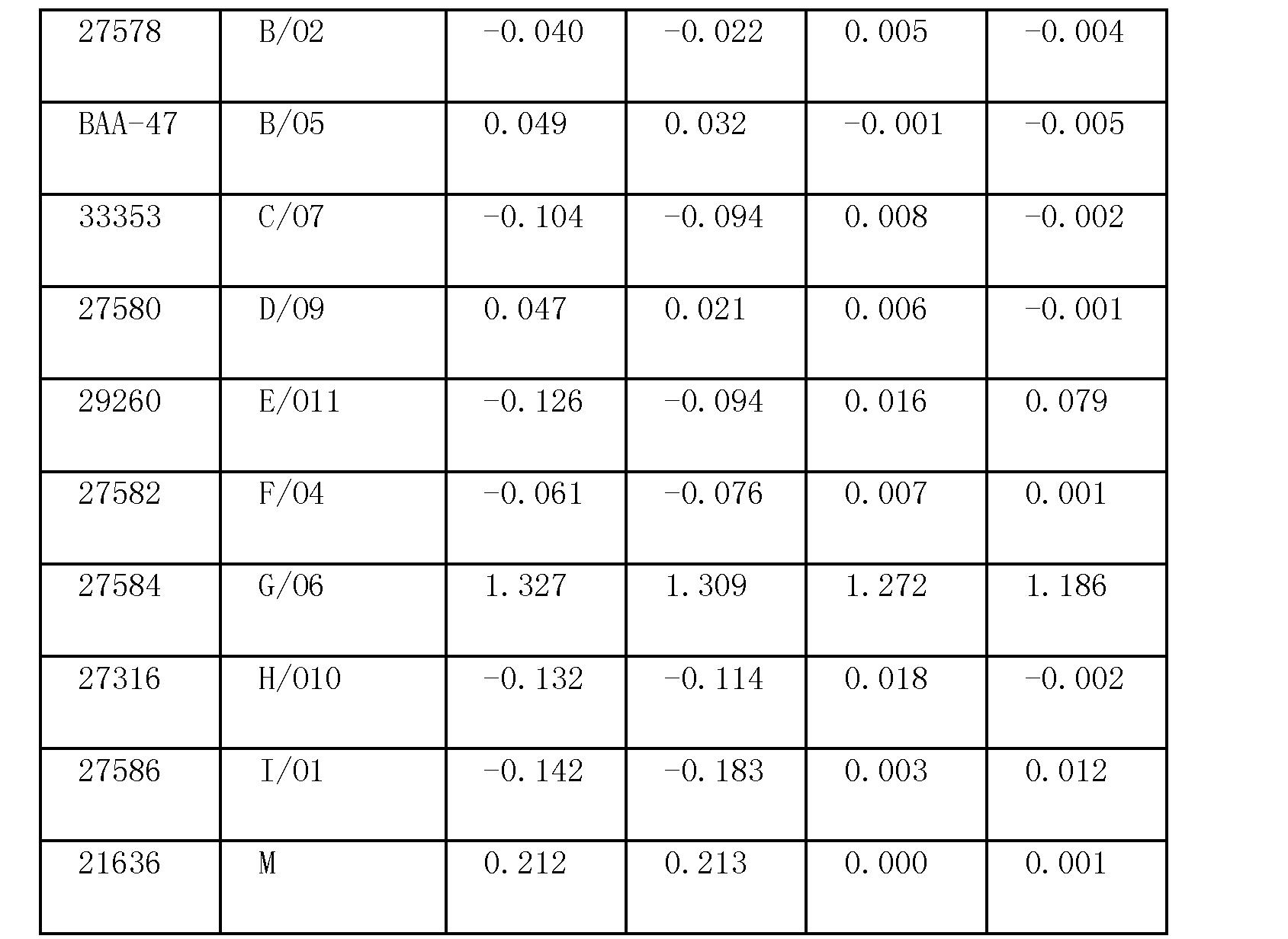 Figure CN102858977AD00281