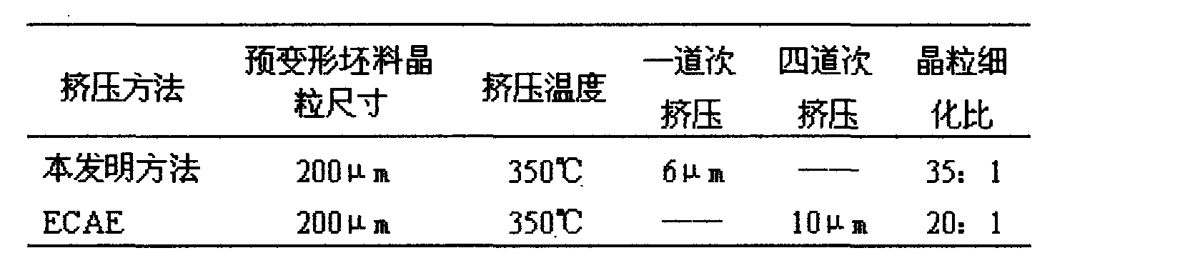 Figure CN102601141AD00061