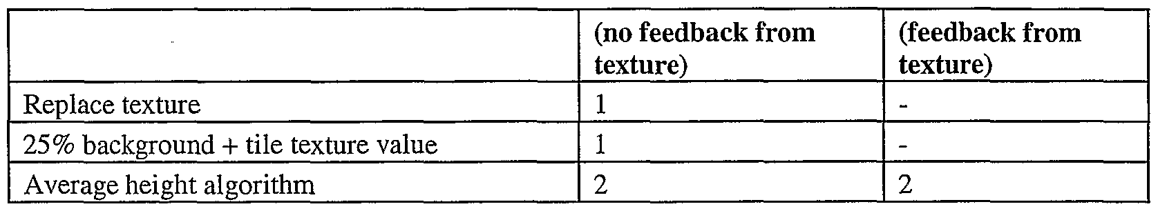 WO2003013861A1 - A printing cartridge with pressure sensor