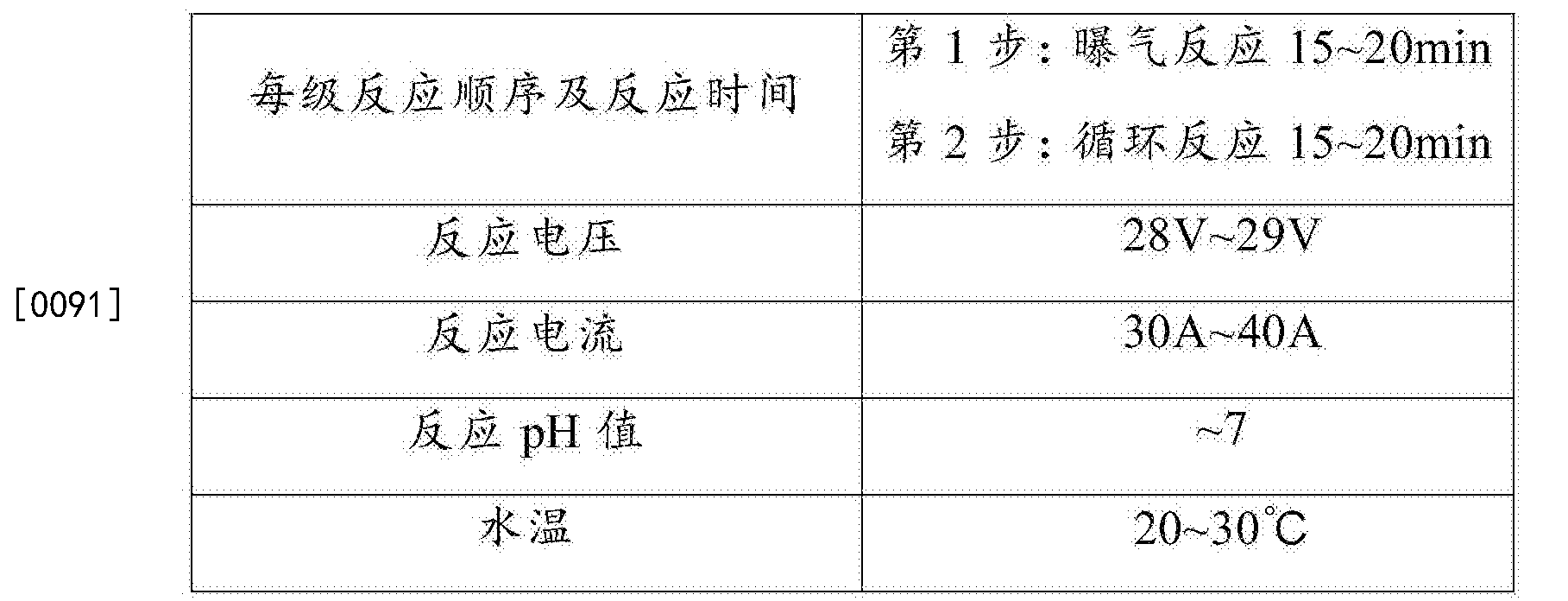 Figure CN205313314UD00111