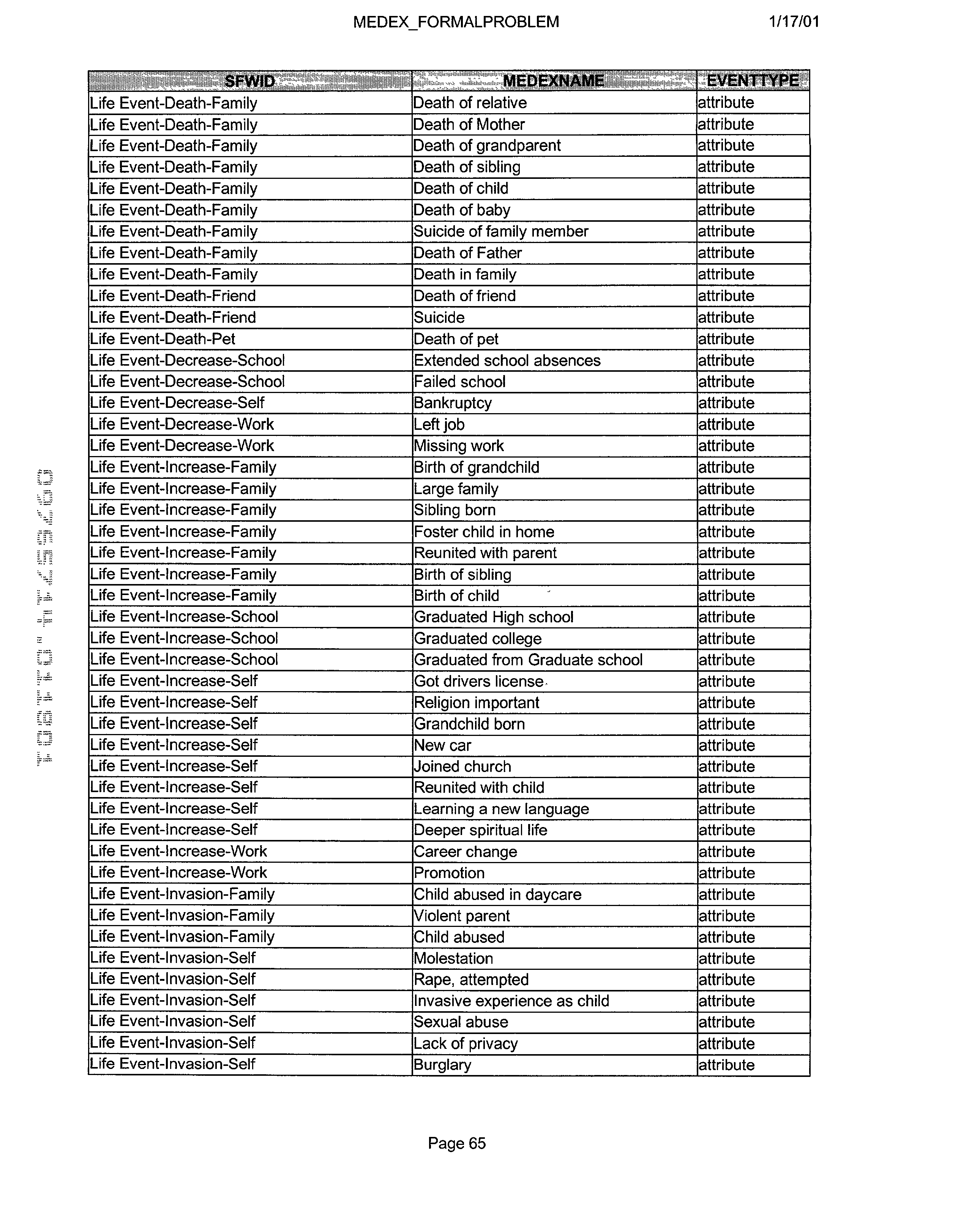 Figure US20030061072A1-20030327-P00794