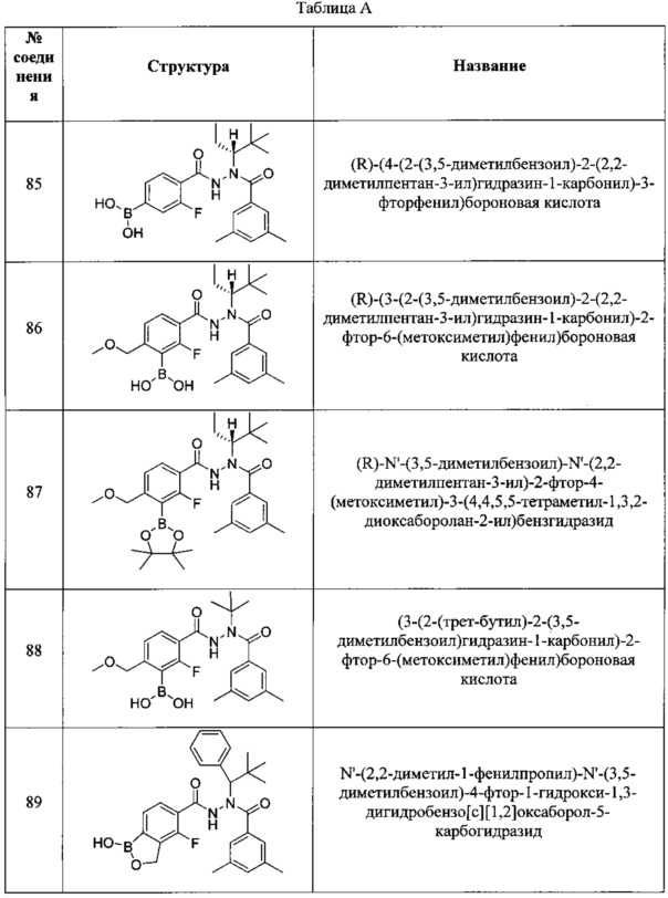 RU2637946C2 - Boron-containing diacylhydrasines - Google Patents