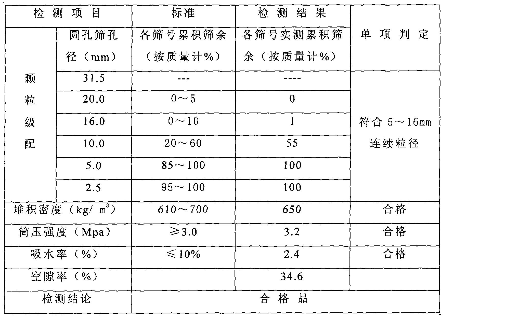 Figure CN101585714BD00101