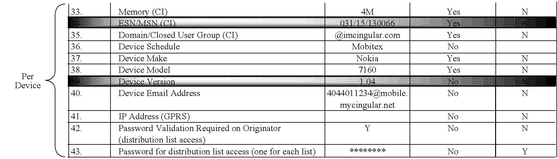 Figure US08078761-20111213-C00003