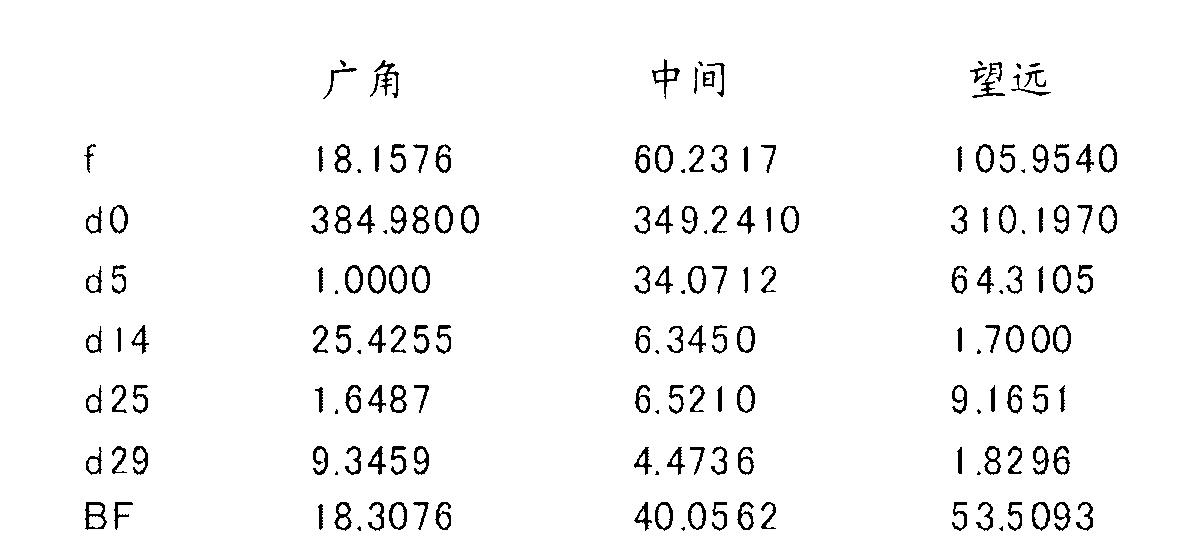 Figure CN102262285BD00112