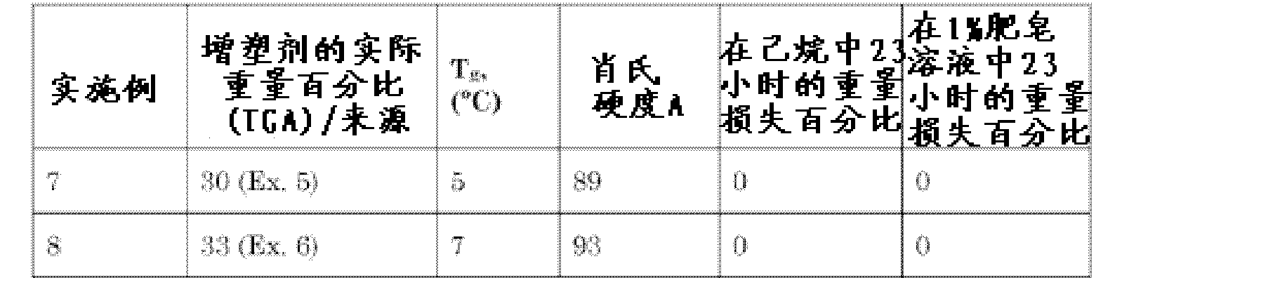 Figure CN102459219AD00271