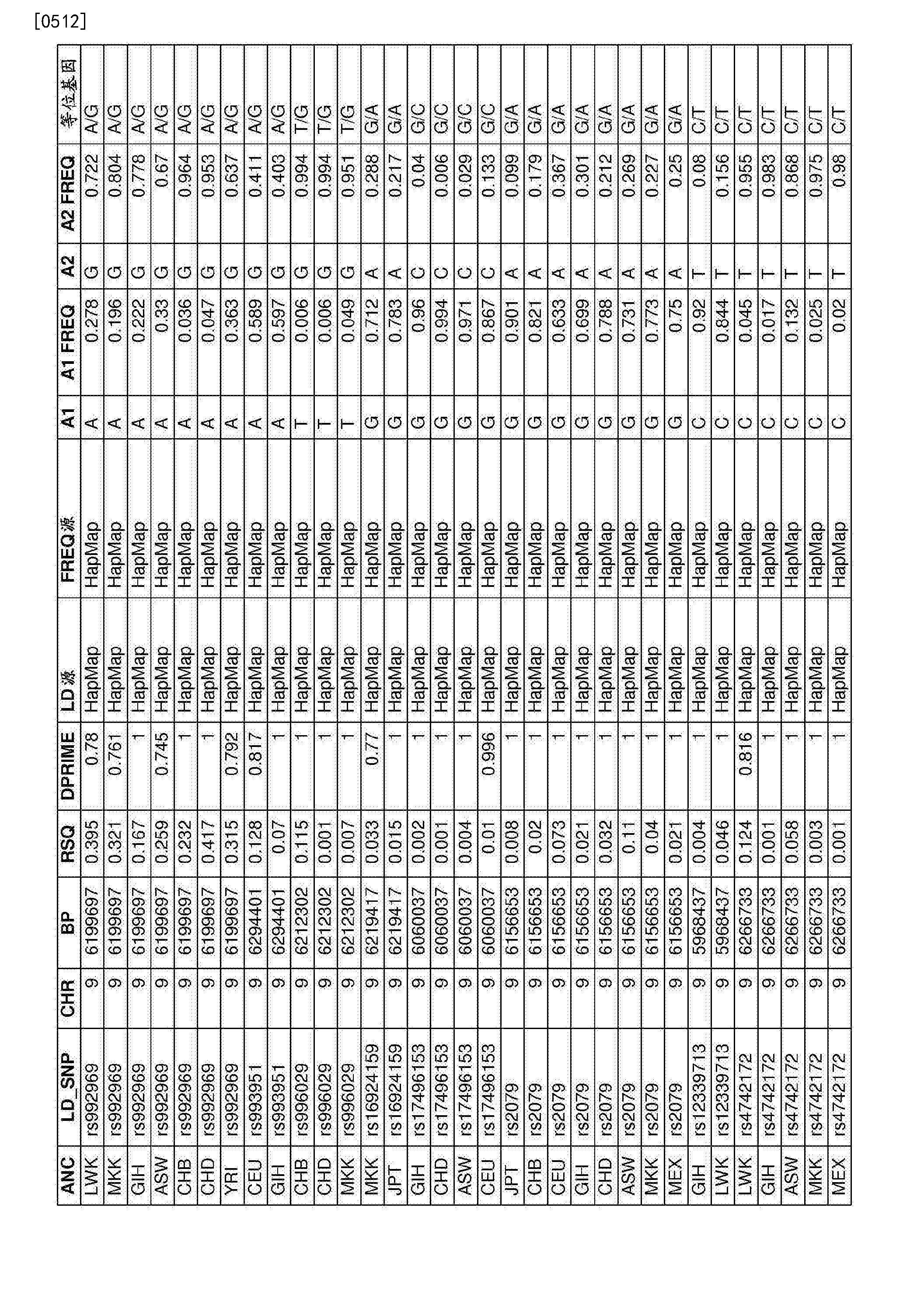 Figure CN107109494AD01831