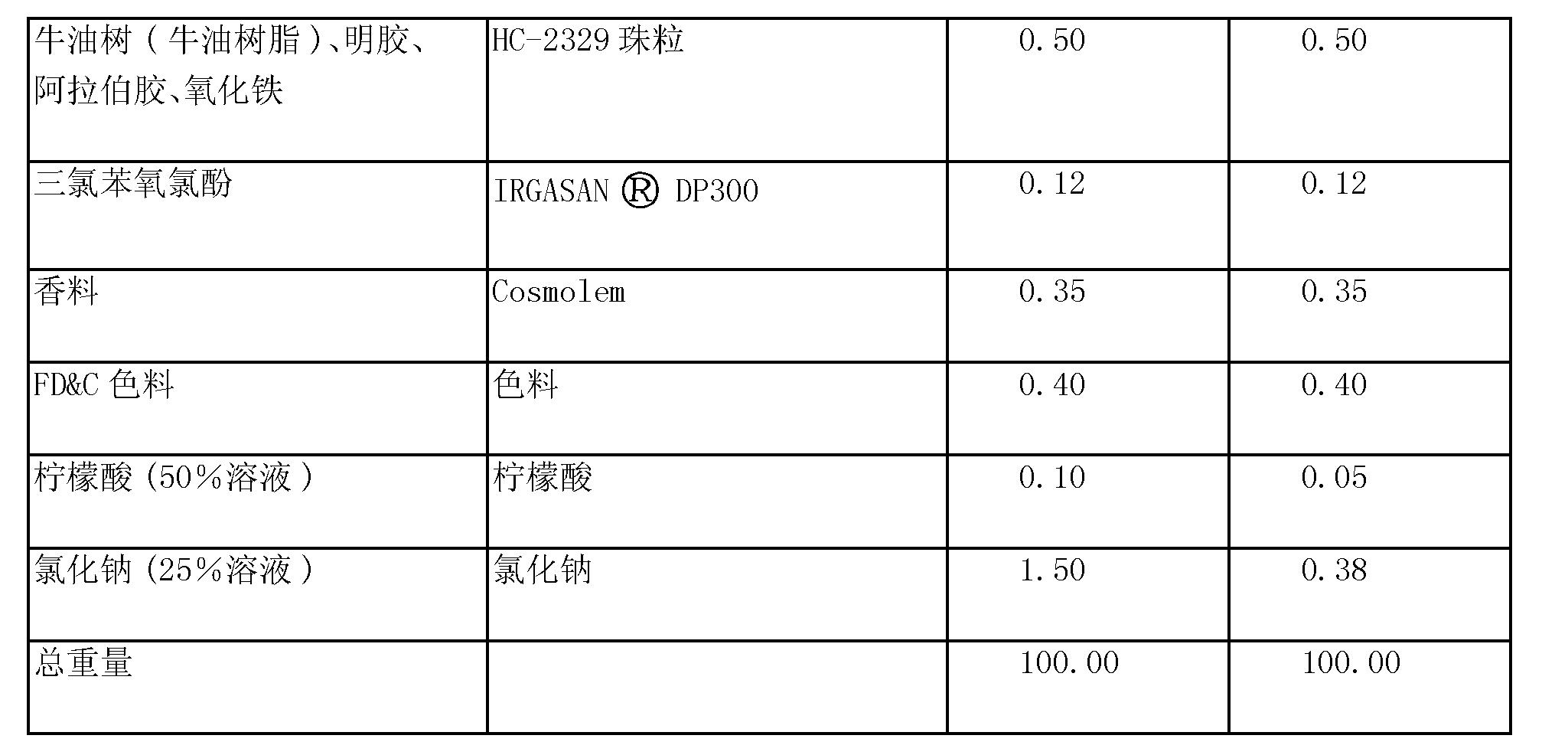 Figure CN101018587BD00091