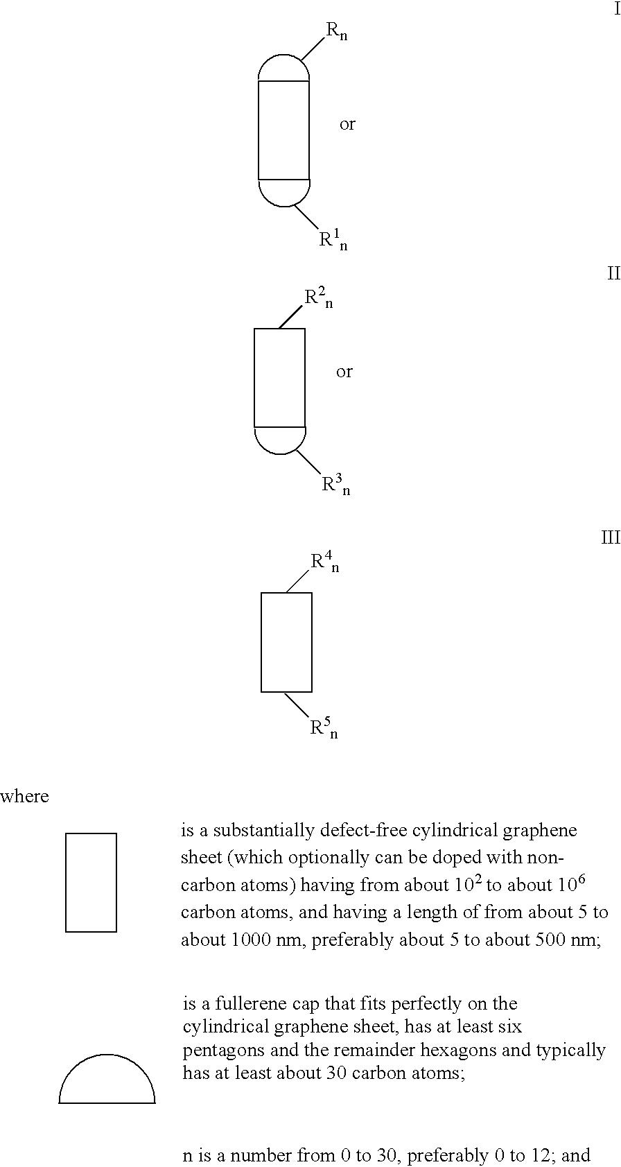 Figure US07067098-20060627-C00001