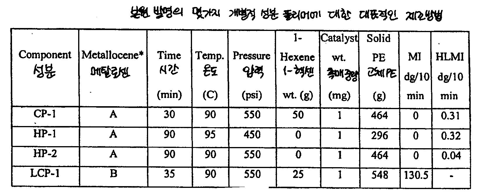 Figure 112006089001817-pct00003