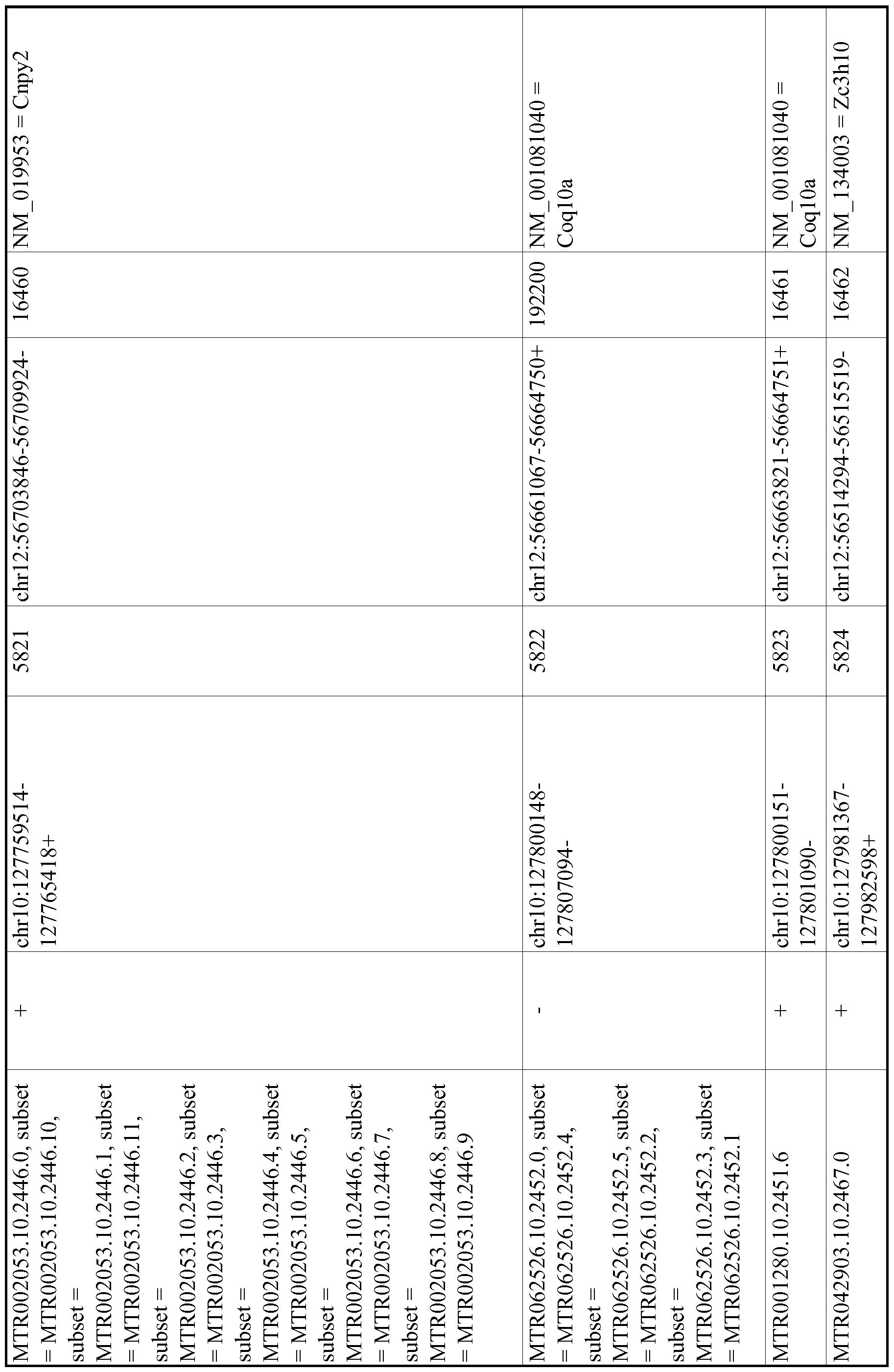Figure imgf001052_0001
