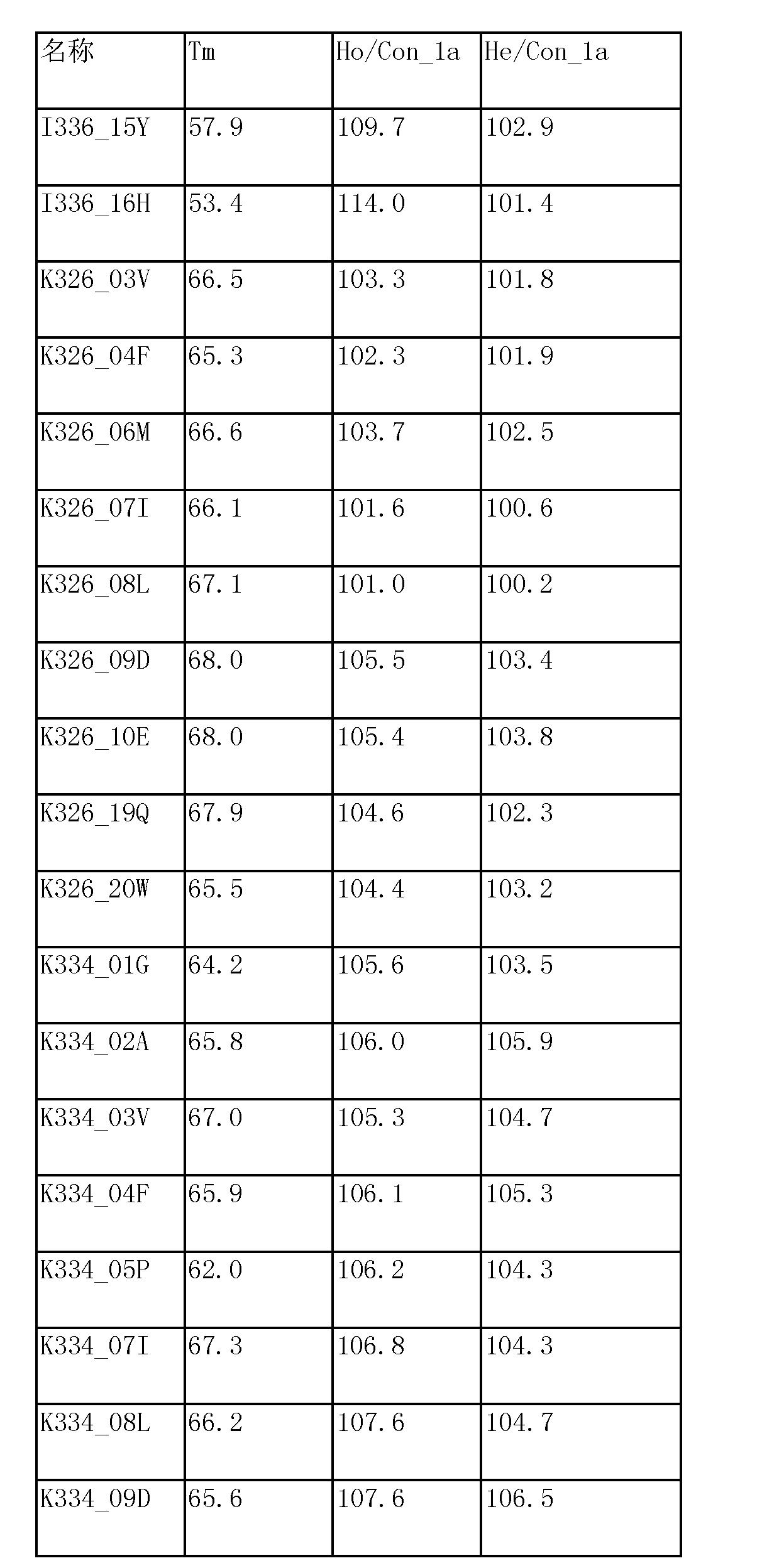 Figure CN103827300AD01332