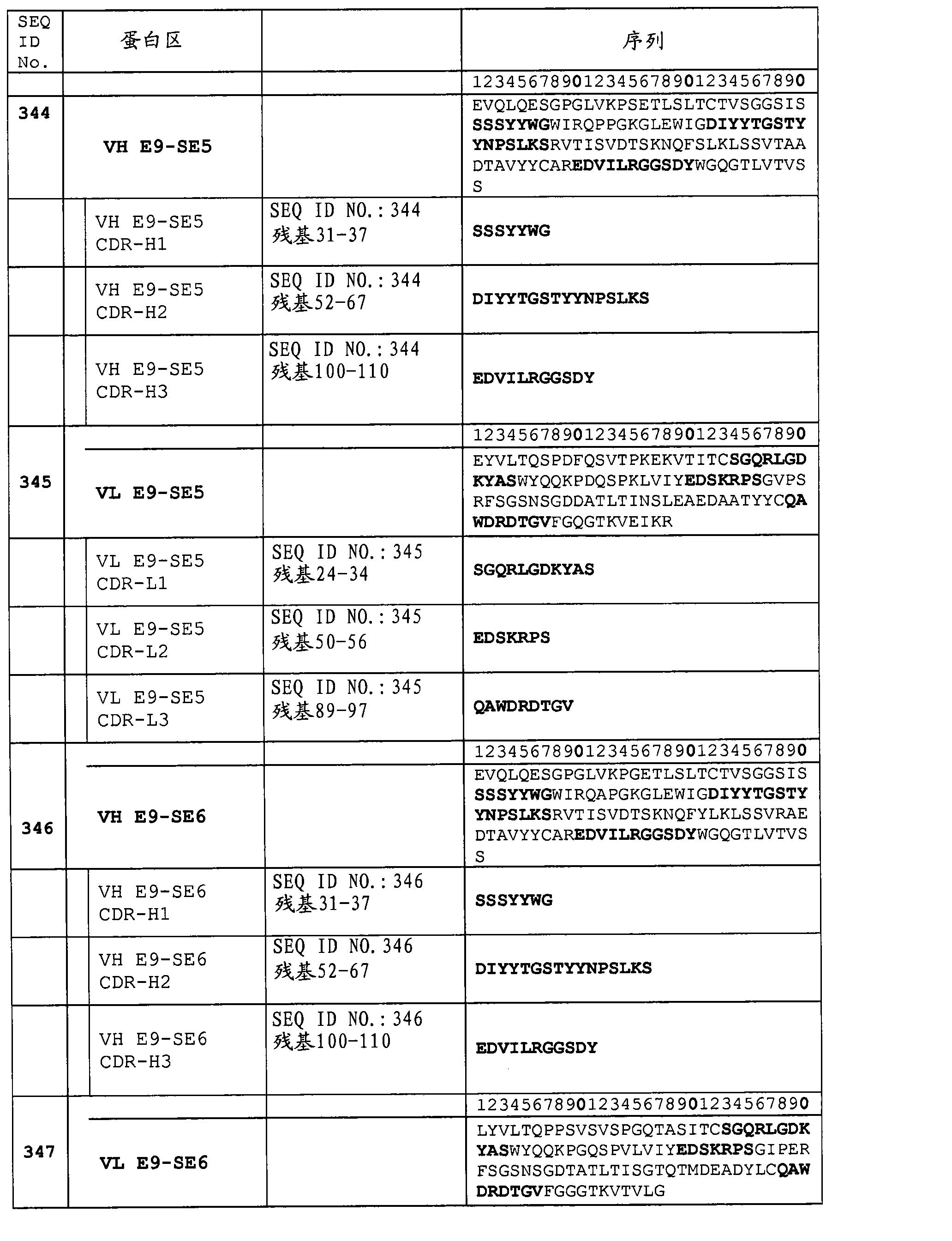 Figure CN102741288AD01311