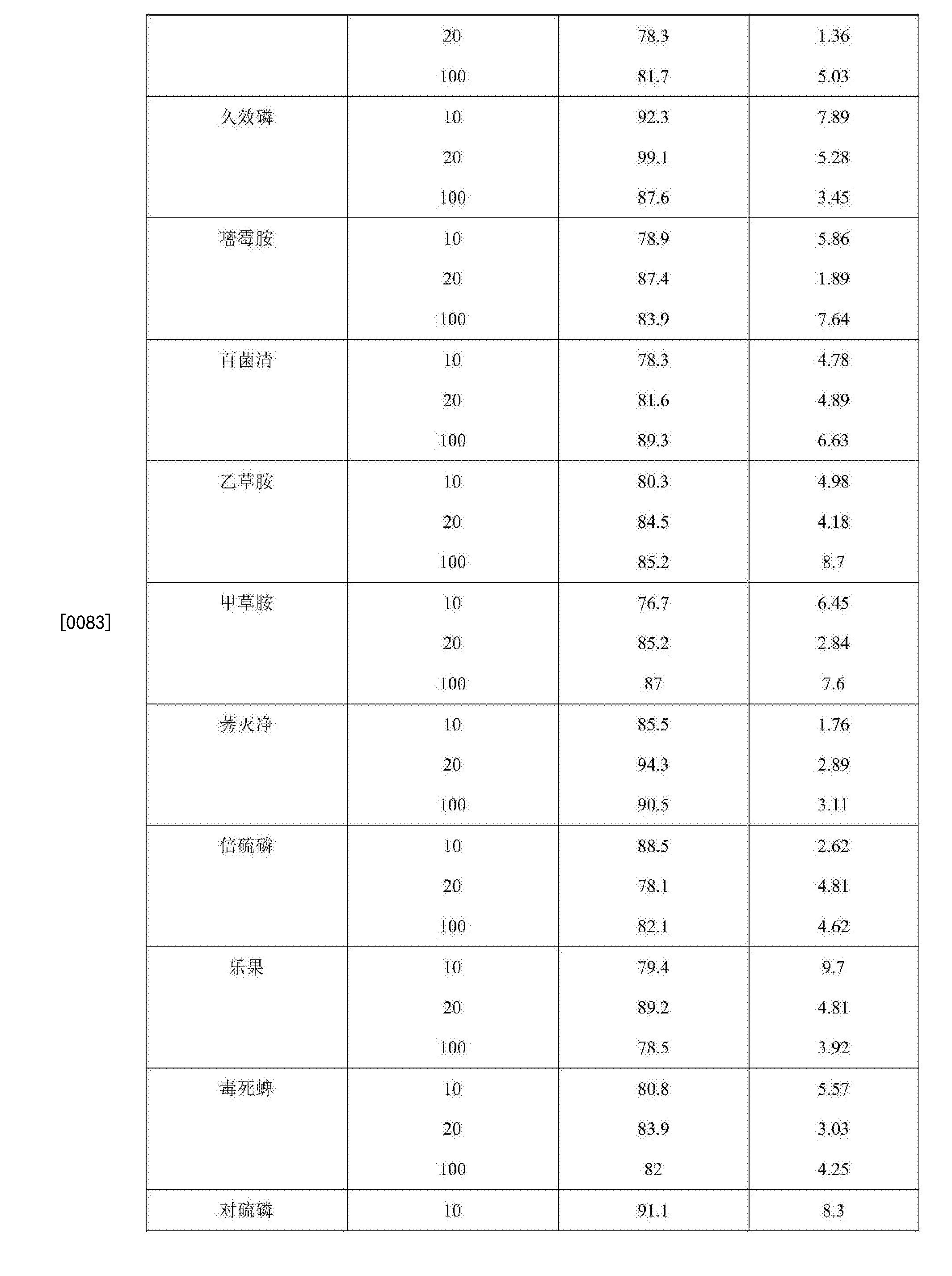 Figure CN106383180AD00121