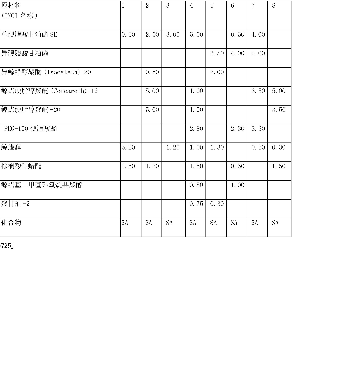 Figure CN101278051BD01461