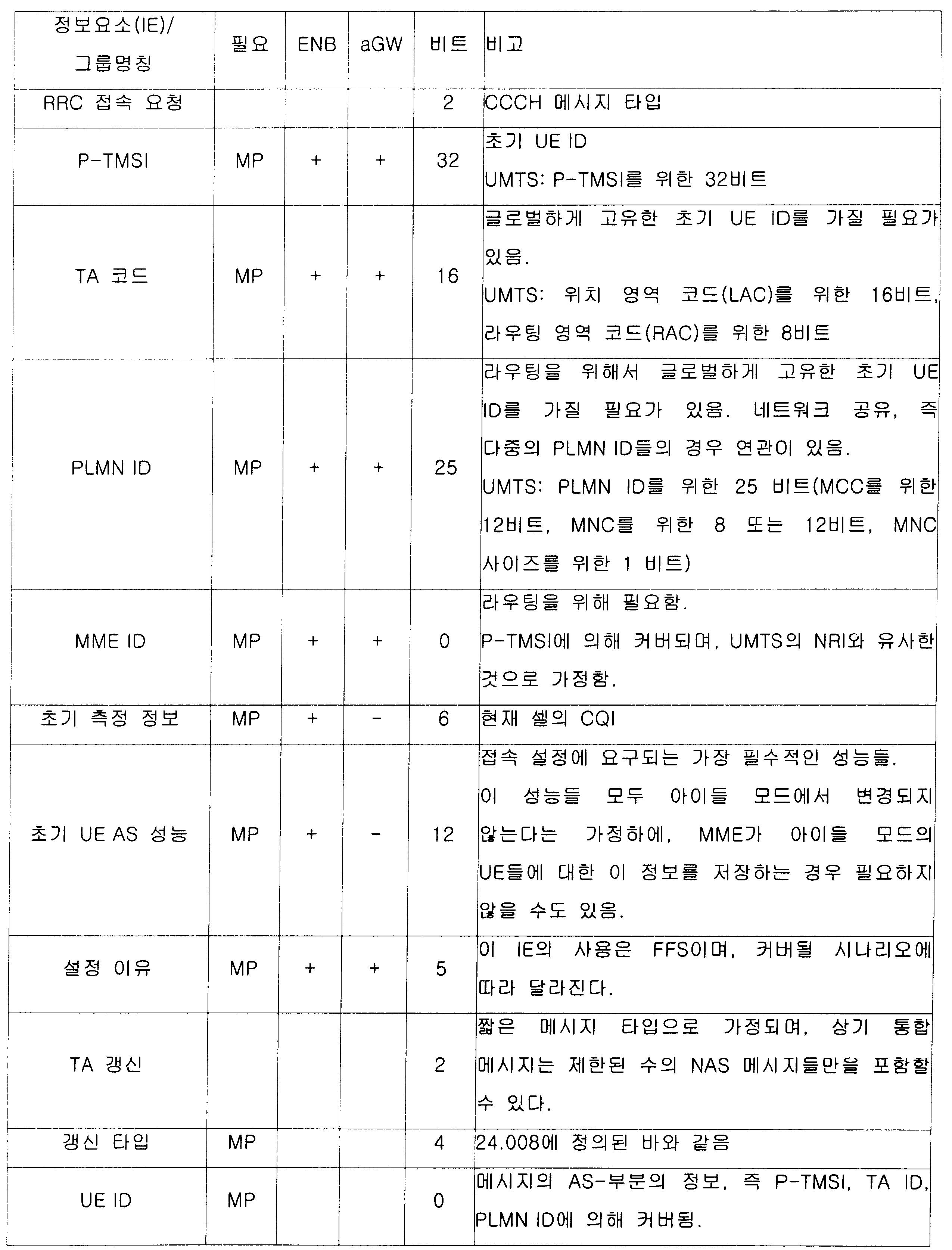 Figure 112007071077519-PAT00003