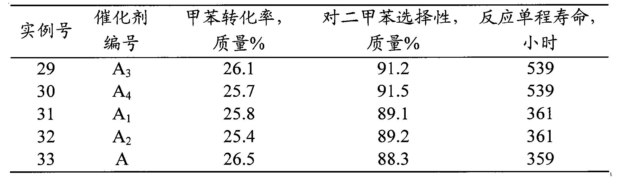 Figure CN102335622AD00102