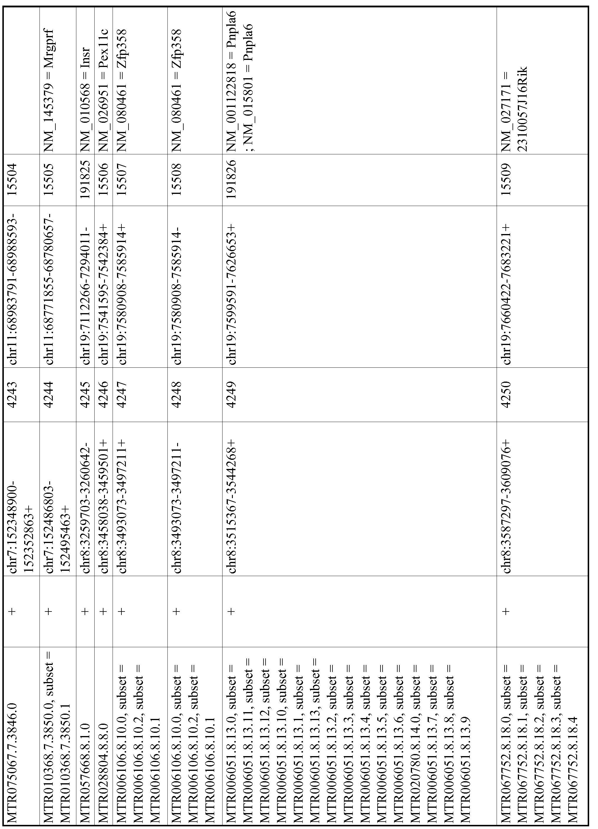 Figure imgf000805_0001