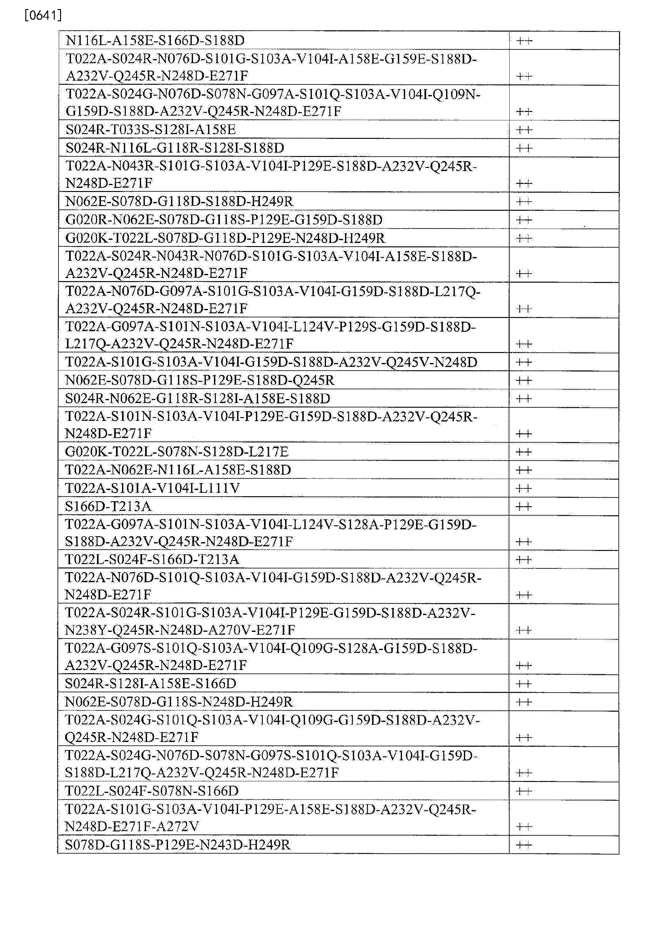 Figure CN103764823BD02431