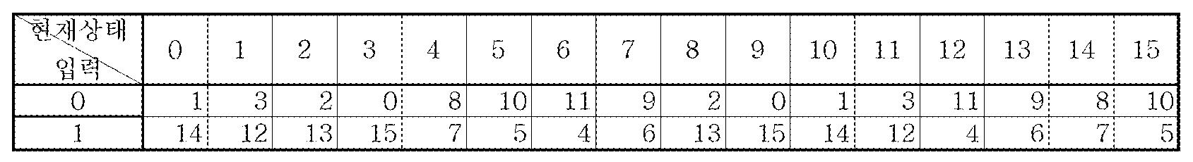 Figure 112005051695892-pat00040