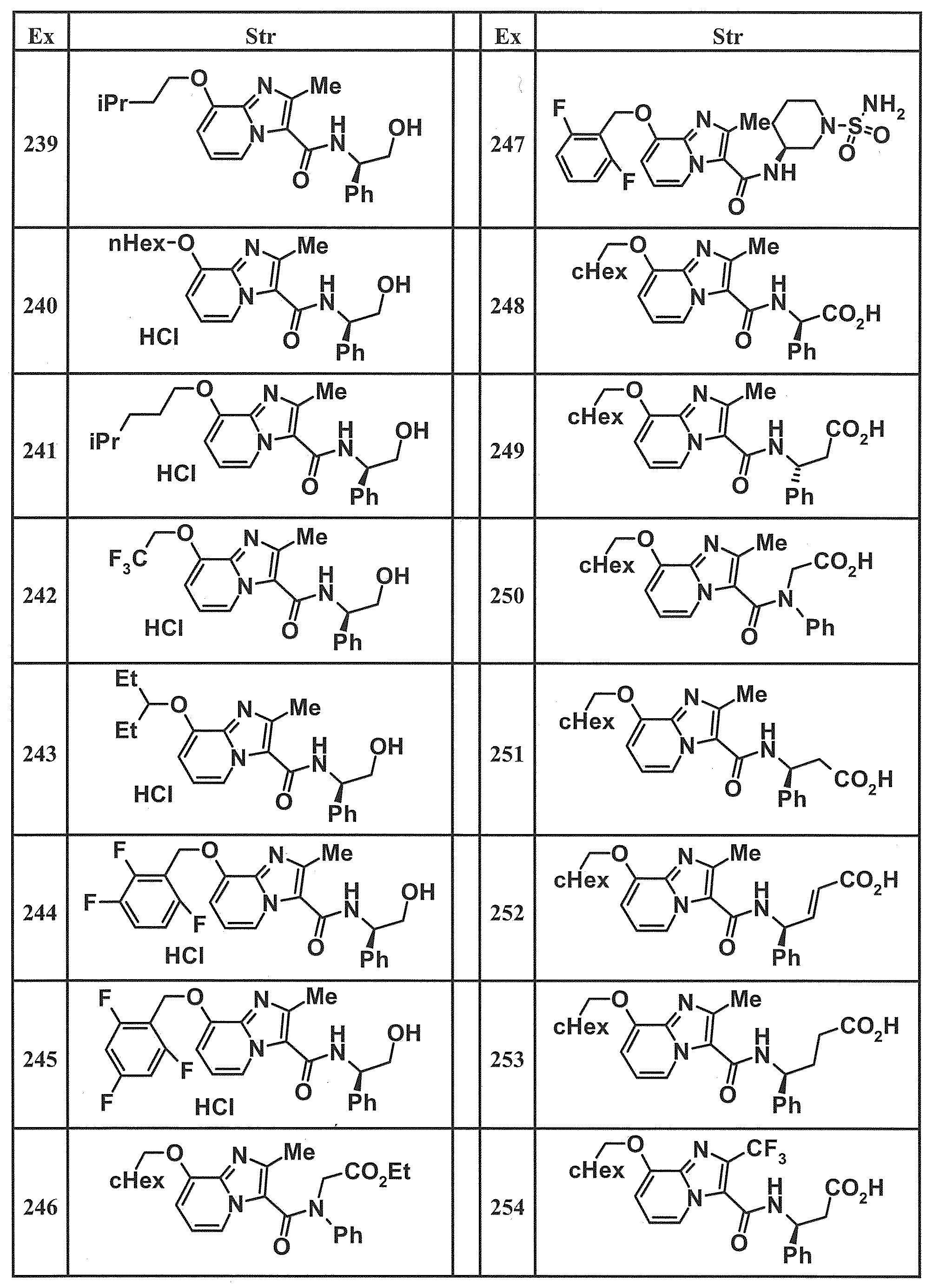 Figure JPOXMLDOC01-appb-T000076