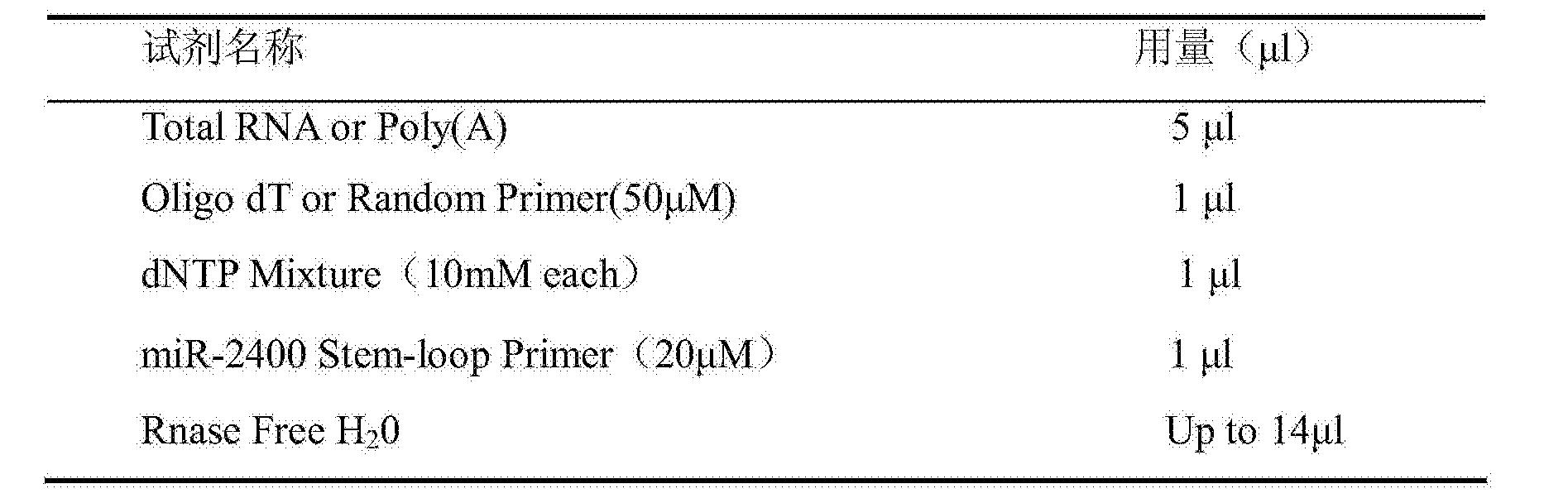 Figure CN104877960BD00121