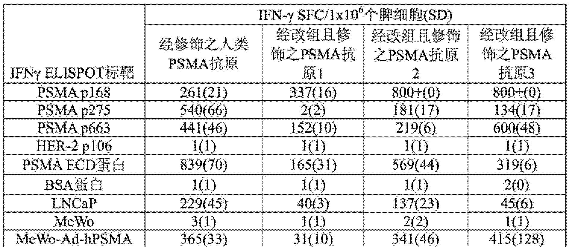 Figure CN104284674AD00492