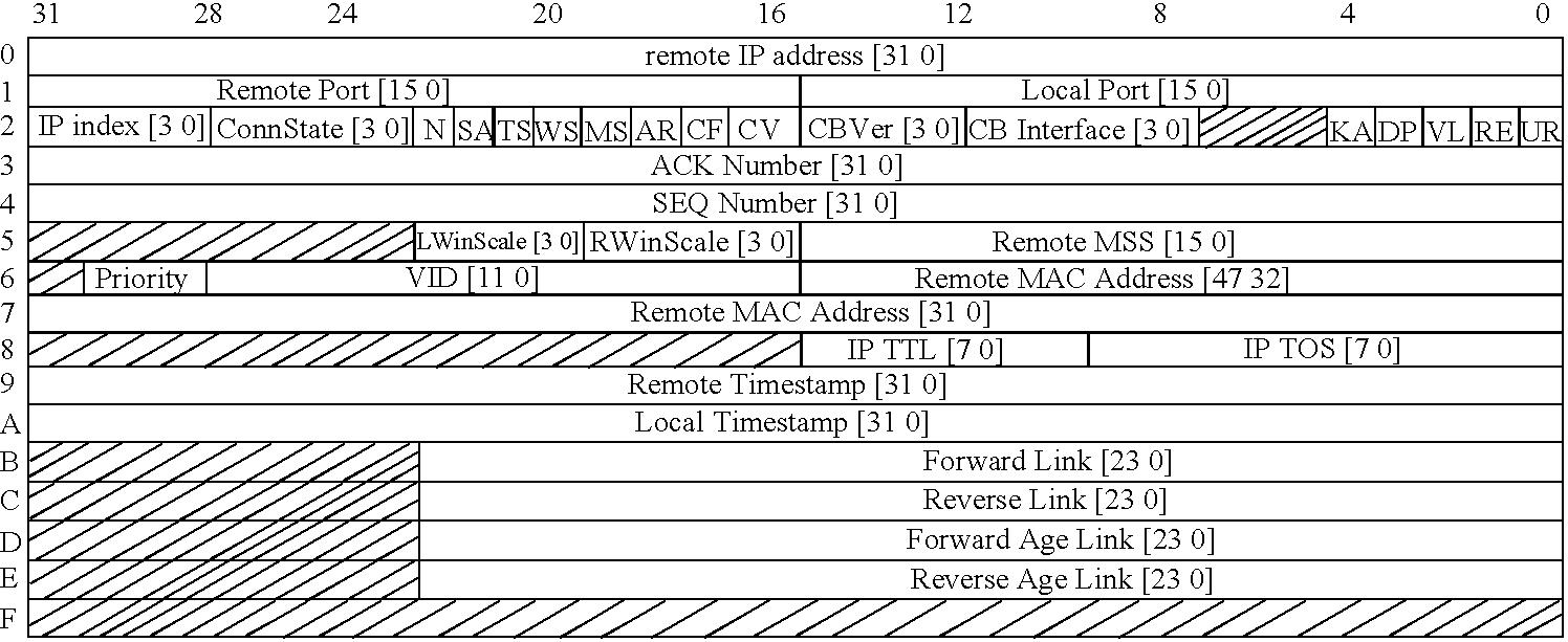 Figure US08218555-20120710-C00005