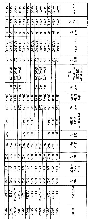 Figure 112011039817284-pct00112