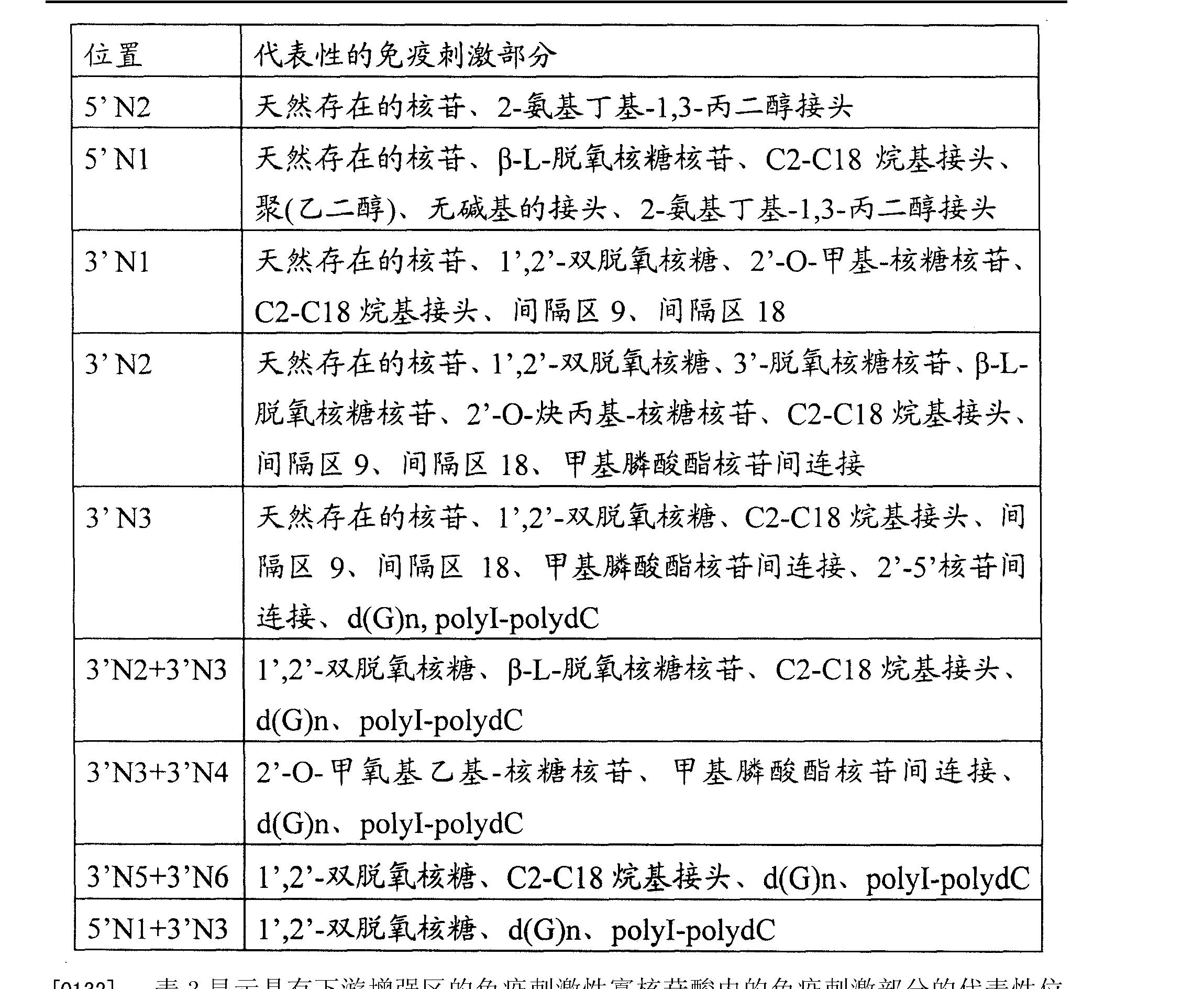 Figure CN101094594BD00161