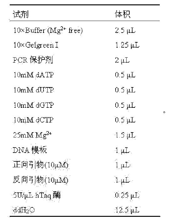 Figure CN103409538BD00051