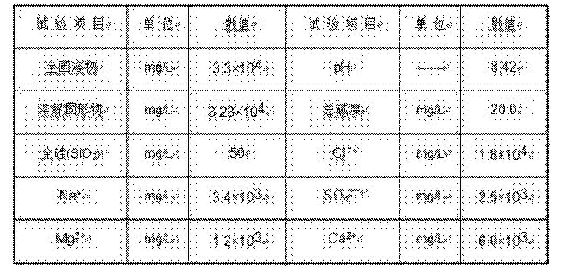 Figure CN106007144AD00061