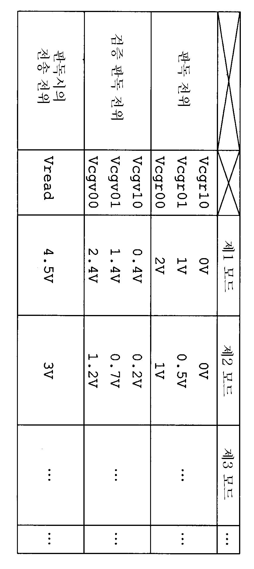 Figure 112004038659908-pat00001