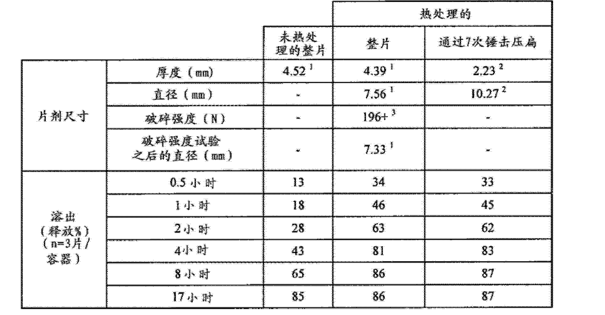 Figure CN102657630BD00501