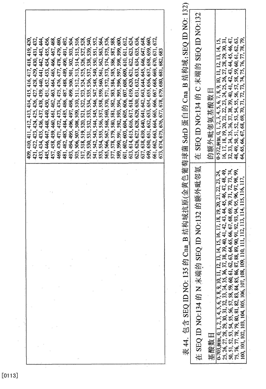 Figure CN102481349BD00551