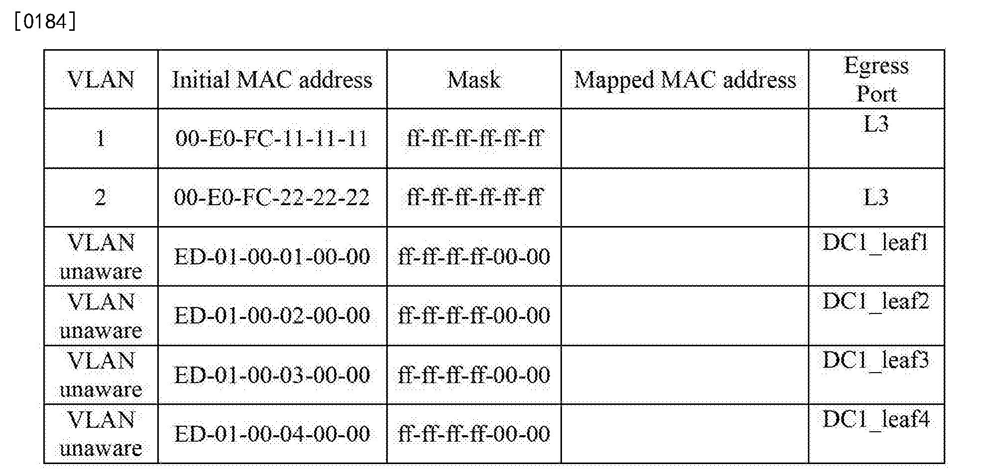 Figure CN103259727BD00291