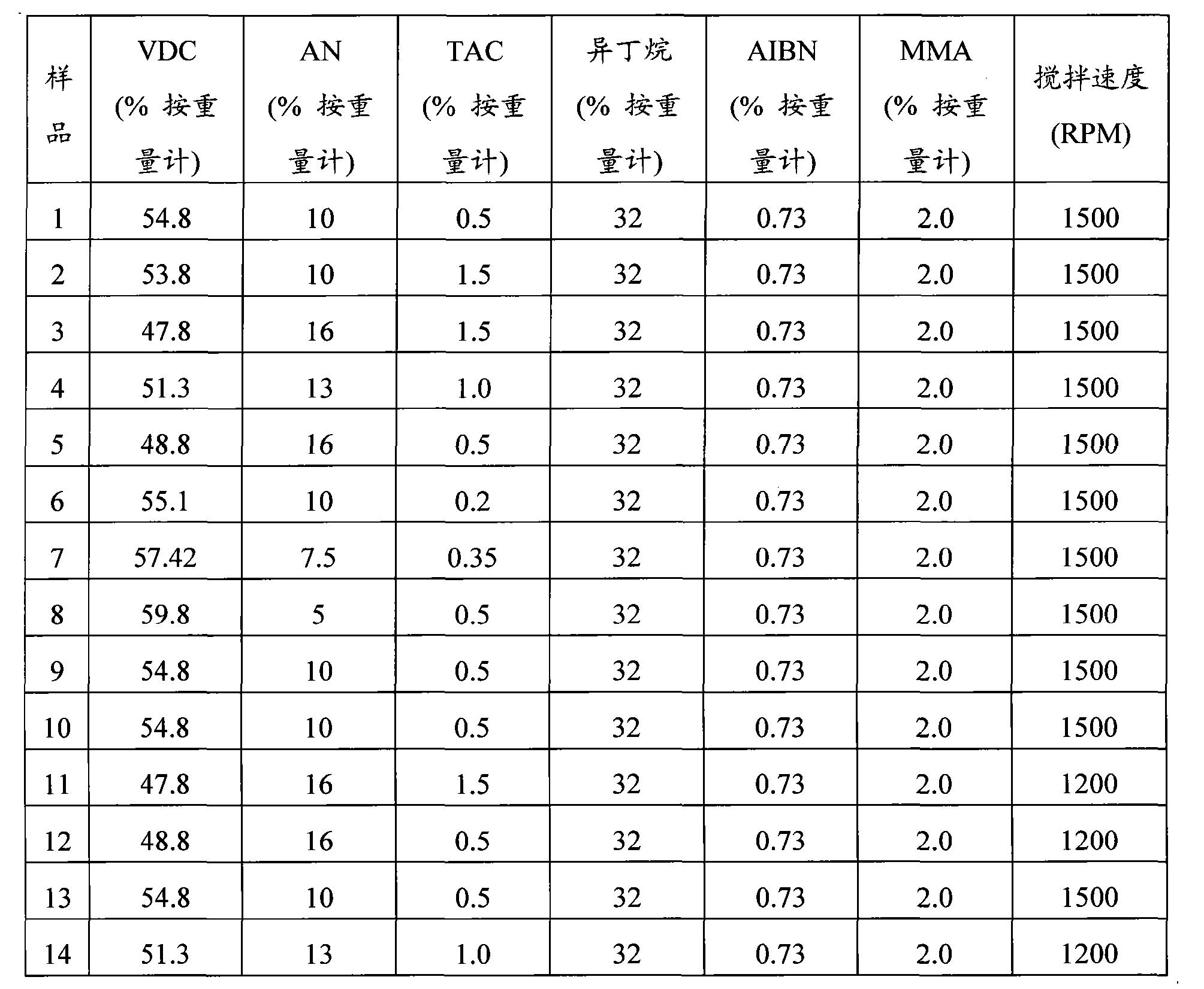 Figure CN102137878BD00221