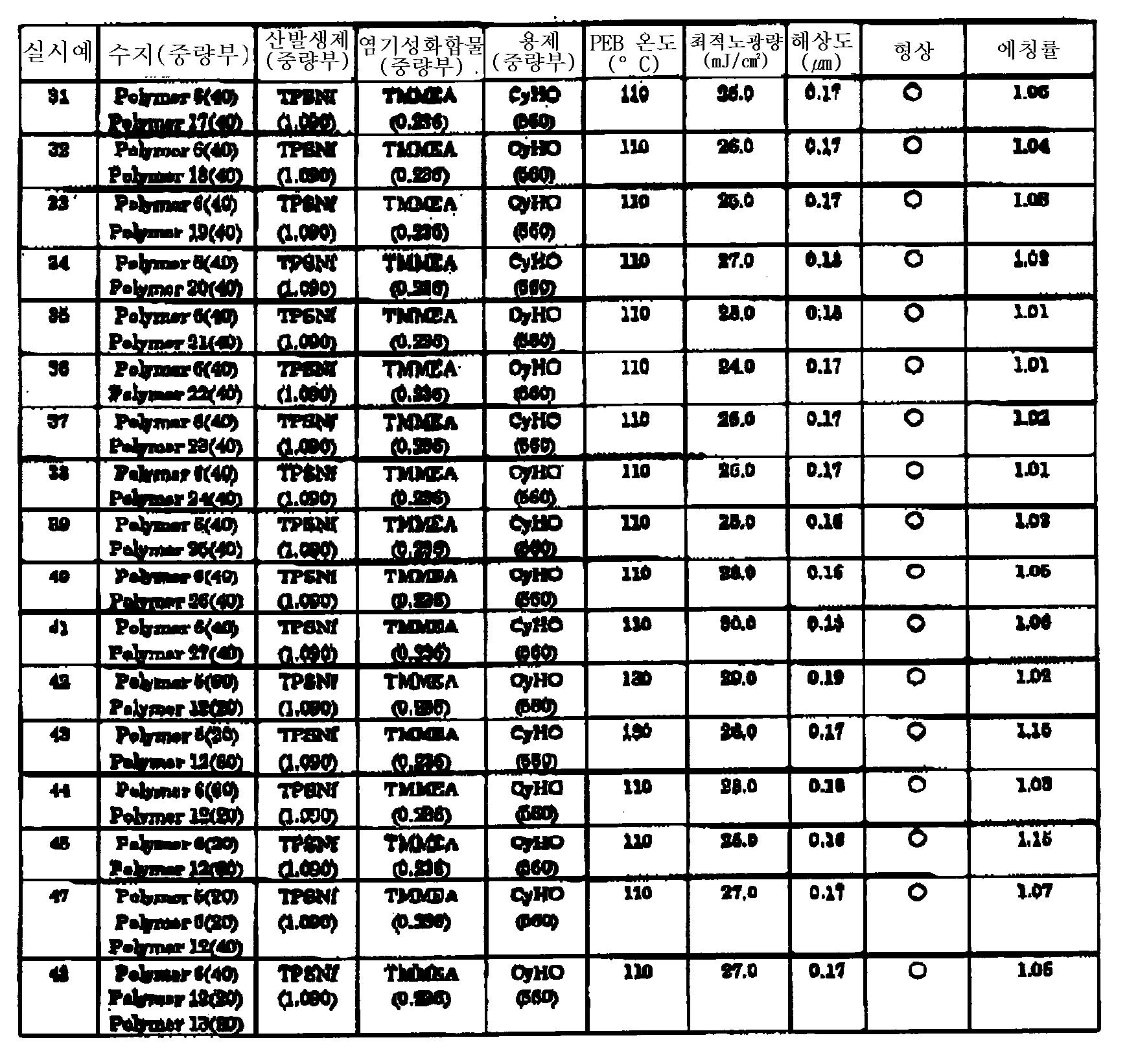 Figure 112002018448012-pat00100