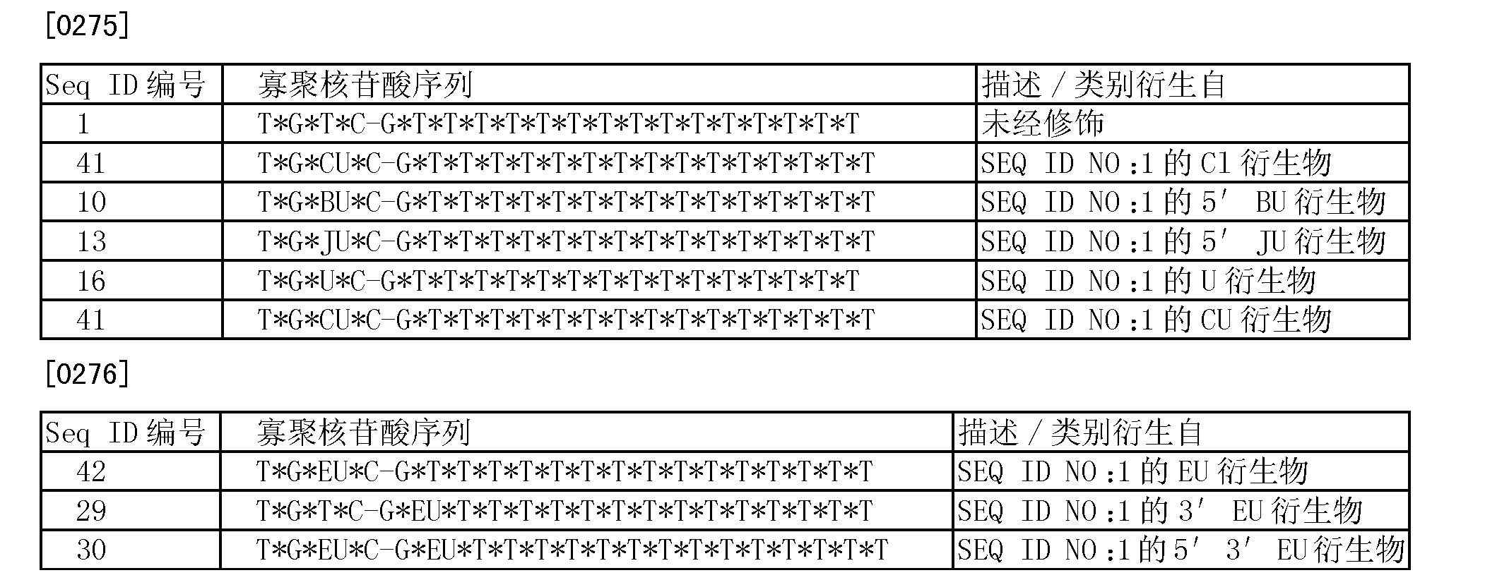 Figure CN101517082BD00442